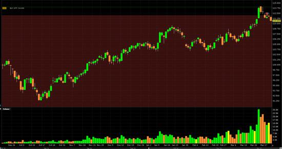 LE_chart2.thumb.jpg.149982eba424668bde88fc760bc66cb3.jpg