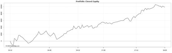 portfolio__equity_3144.thumb.png.6c5918f70f0305adbac8aebc6011b49a.png