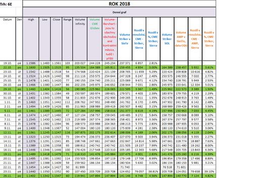 Porovnání dat.png