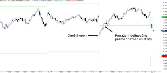 volatility-breakout.jpg
