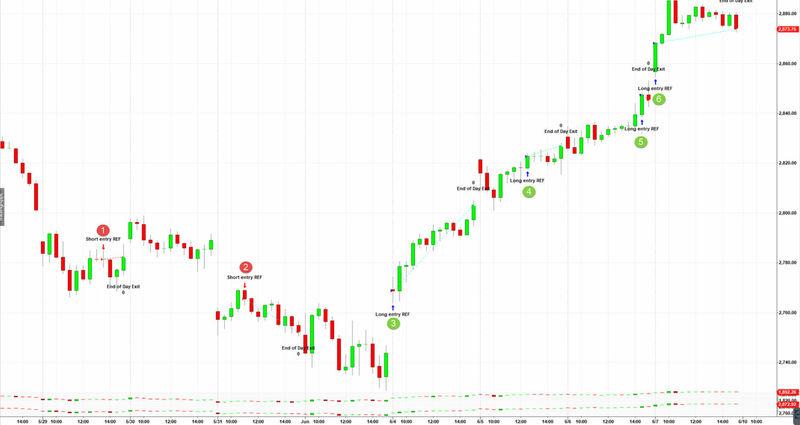 breakout-volatility-obchody.jpg