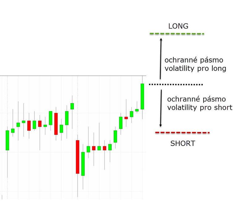 breakout-volatility.jpg