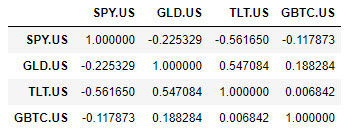etf-volatilita-korelace.jpg