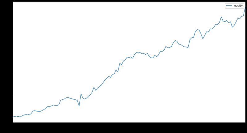 etf-volatilita2019-portfolio.png