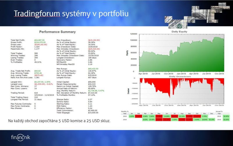 tradingforum-shrnuti2021_1.jpg