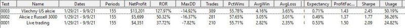 Live trading vs. backtesty
