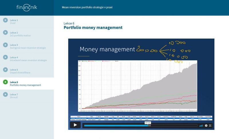 Kurz Mean reversion portfolio strategie v praxi