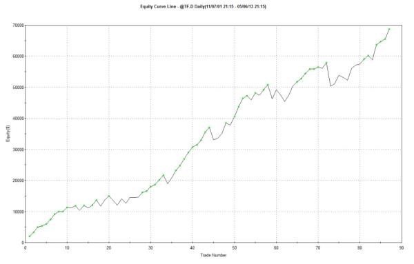 AOS1_equity1n.jpg