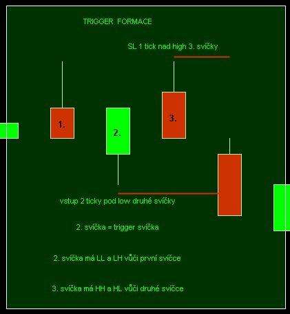 bn_Trigger_formace.jpg, 17kB