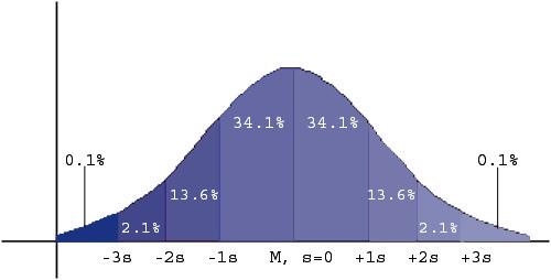 color-chart-blue2.jpg