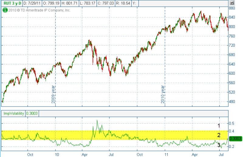 volatility-autoadoptivni-strategie.jpg